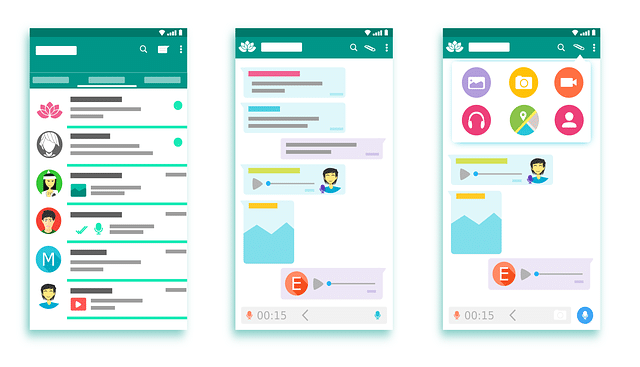 digital workplace key apps